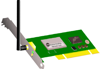 Wireless Network Card